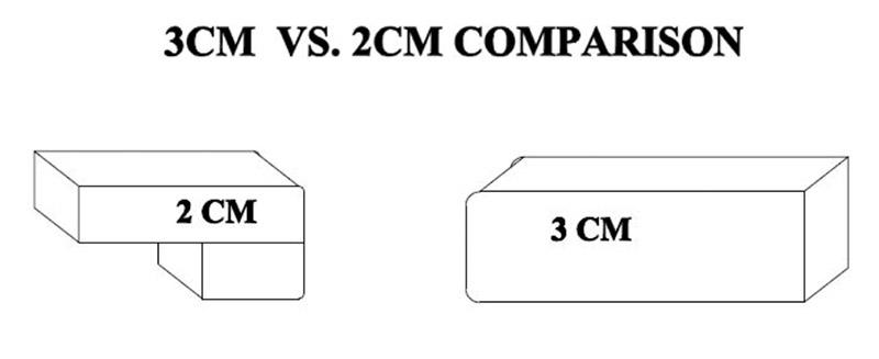 2cm 3cm